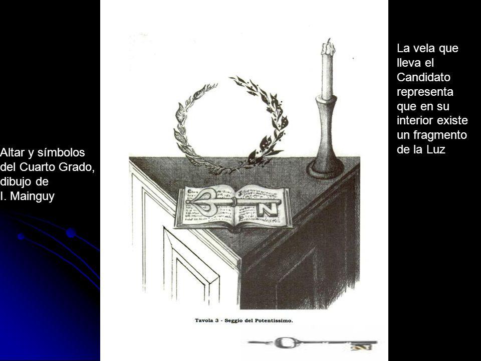 La vela quelleva el. Candidato. representa. que en su. interior existe. un fragmento. de la Luz. Altar y símbolos.