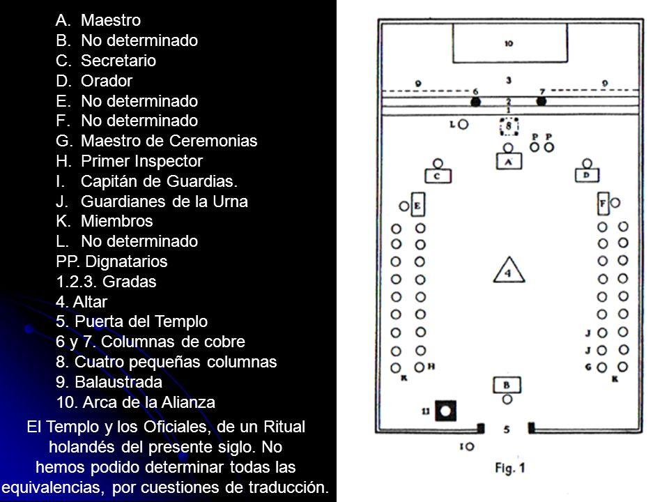 8. Cuatro pequeñas columnas 9. Balaustrada 10. Arca de la Alianza