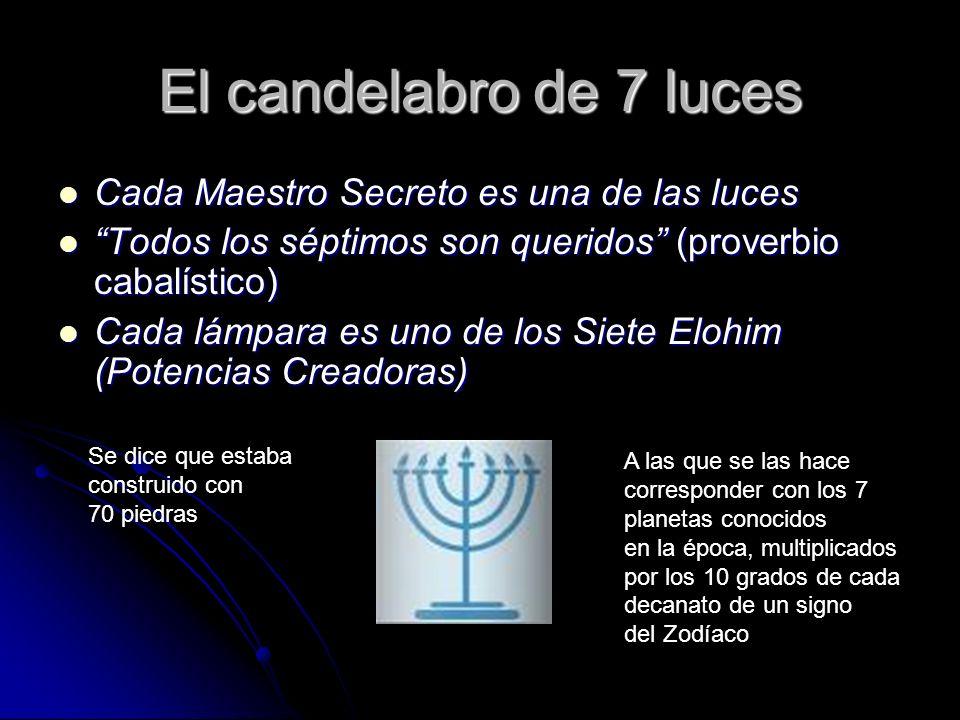 El candelabro de 7 luces Cada Maestro Secreto es una de las luces