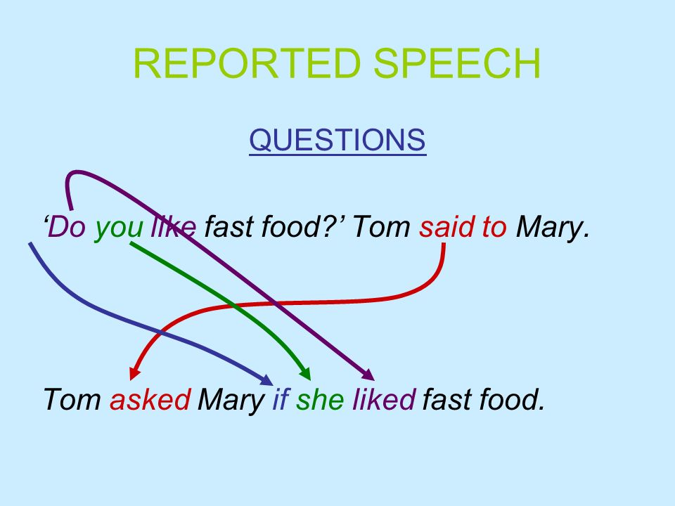REPORTED SPEECH QUESTIONS 'Do you like fast food ' Tom said to Mary.