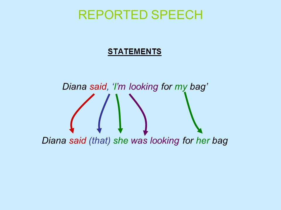 REPORTED SPEECH Diana said, 'I'm looking for my bag'