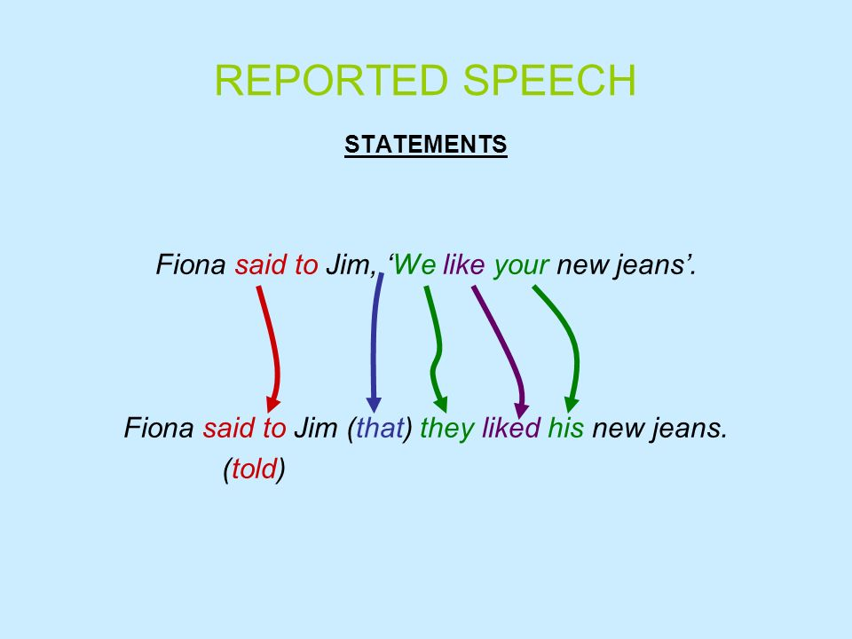 REPORTED SPEECH Fiona said to Jim, 'We like your new jeans'.