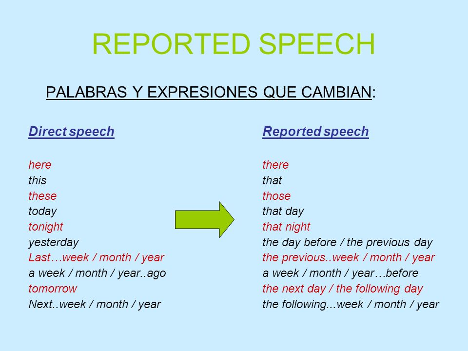 REPORTED SPEECH PALABRAS Y EXPRESIONES QUE CAMBIAN: