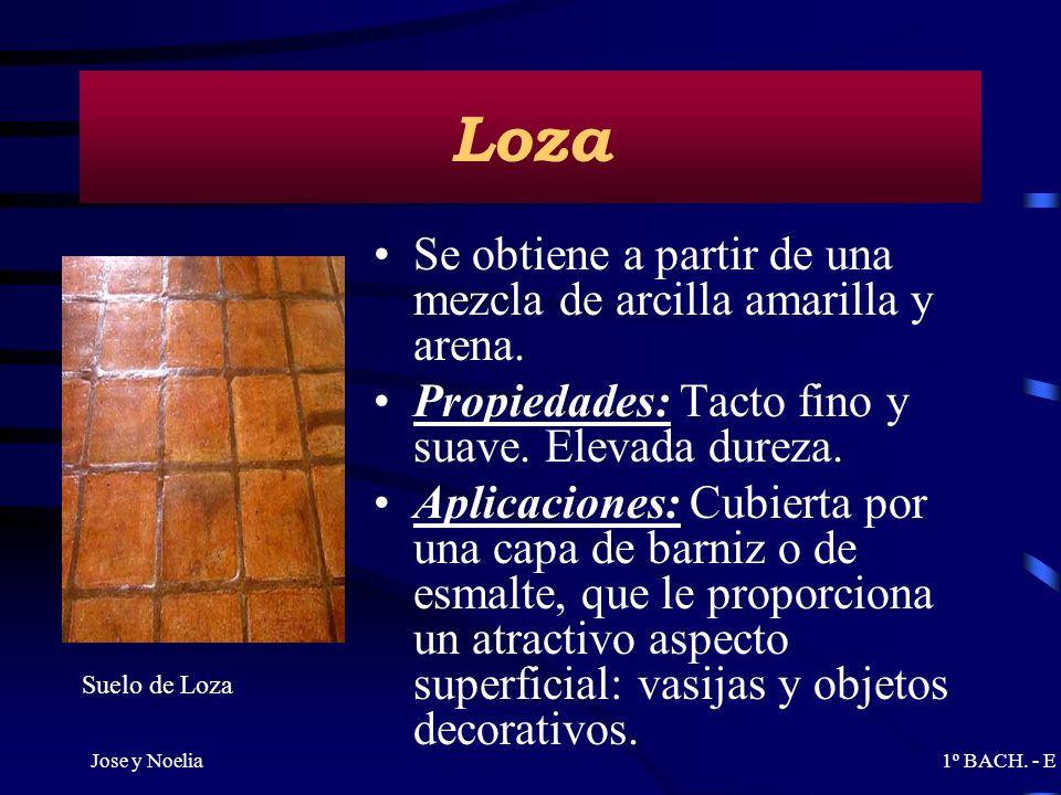 Loza Se obtiene a partir de una mezcla de arcilla amarilla y arena.