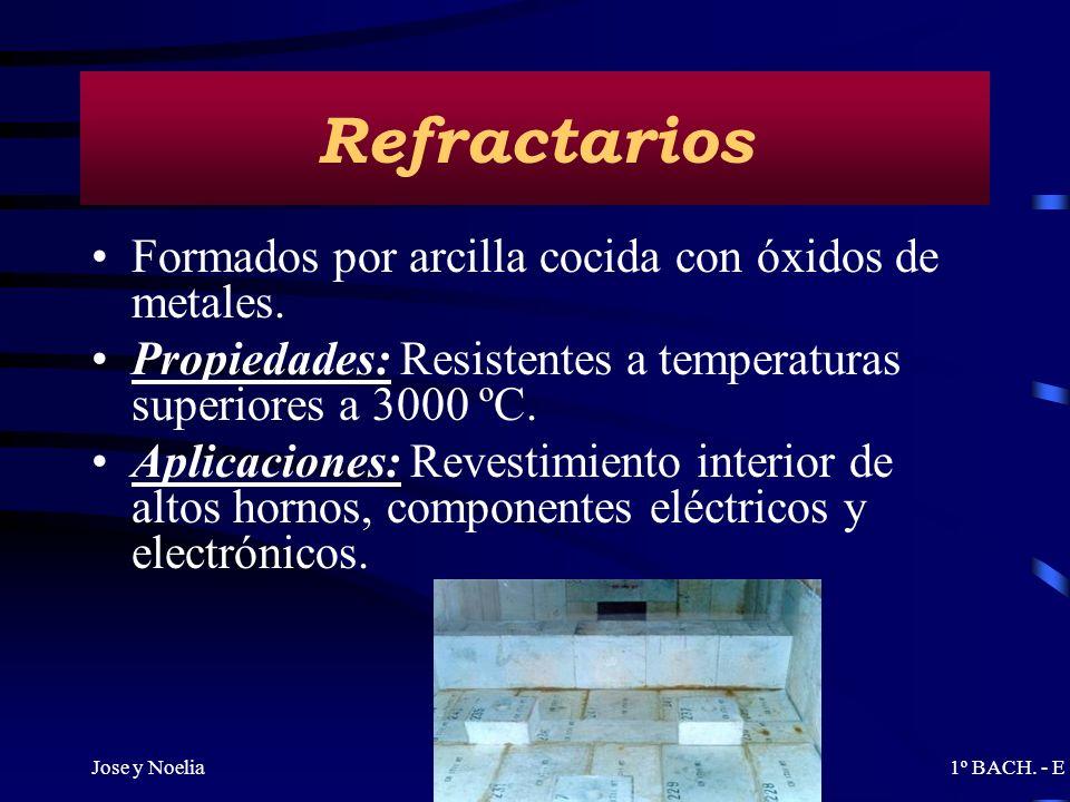 Refractarios Formados por arcilla cocida con óxidos de metales.