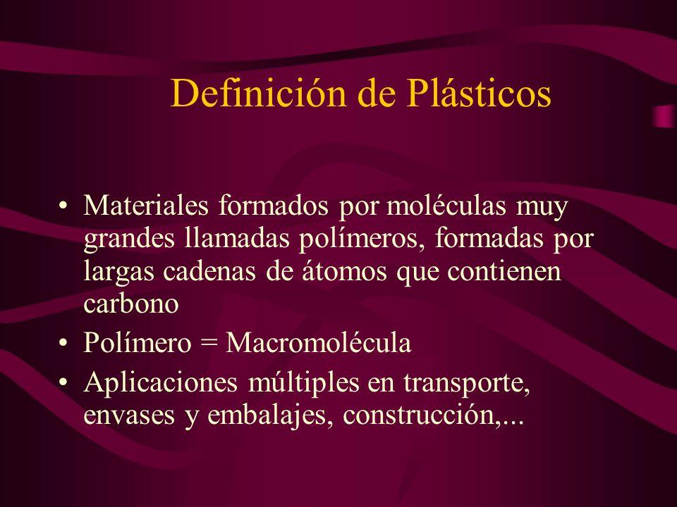 Definición de Plásticos