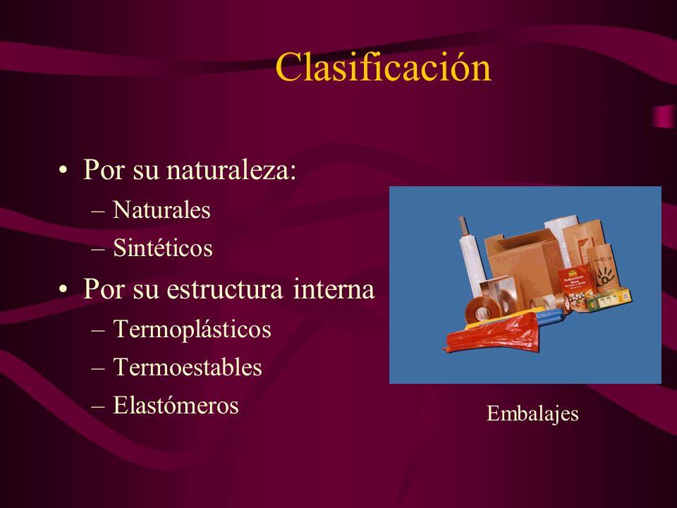 Clasificación Por su naturaleza: Por su estructura interna Naturales