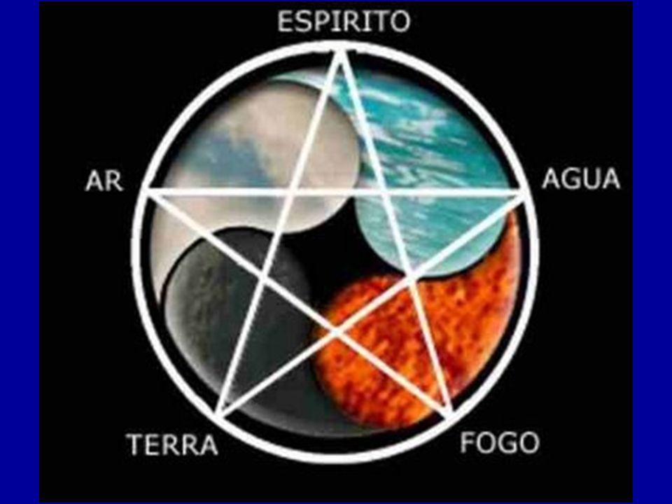 III. Los viajes El Maestro realiza nueve viajes en el curso de su Iniciación, después de los cuales se purifica por el hierro y por el fuego .