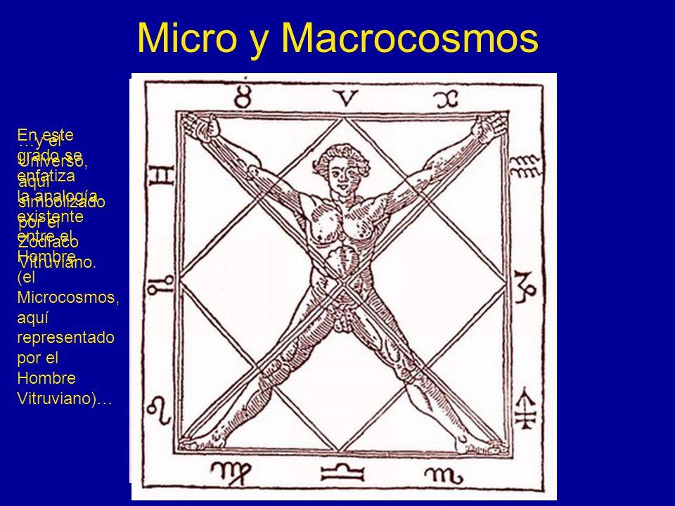 Micro y Macrocosmos En este …y el grado se Universo, enfatiza aquí