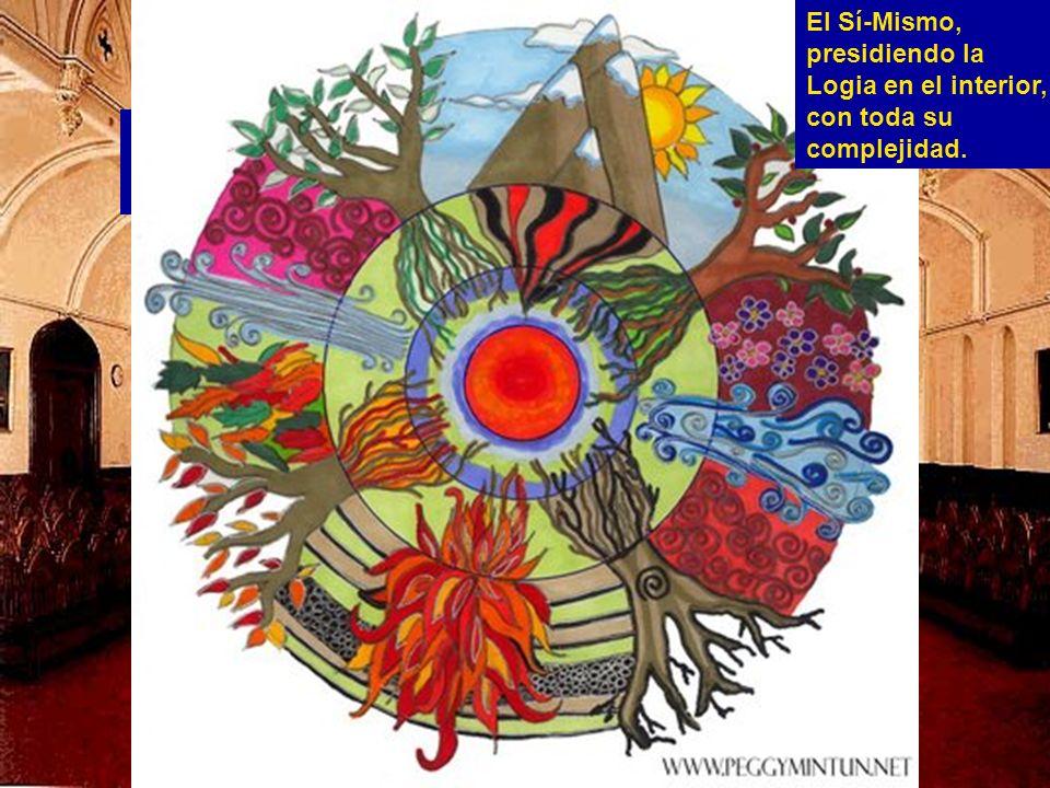 El Sí-Mismo, presidiendo la. Logia en el interior, con toda su. complejidad. El espacio de la Logia.