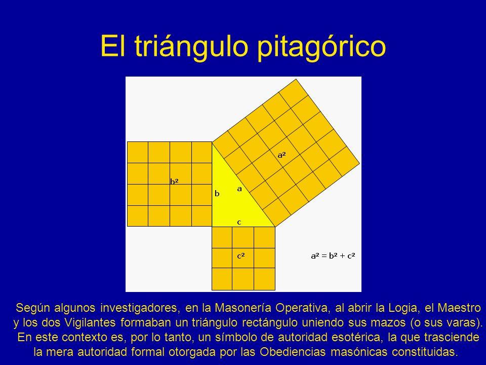 El triángulo pitagórico