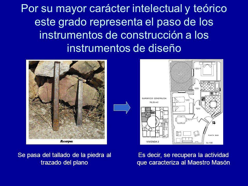 Por su mayor carácter intelectual y teórico este grado representa el paso de los instrumentos de construcción a los instrumentos de diseño