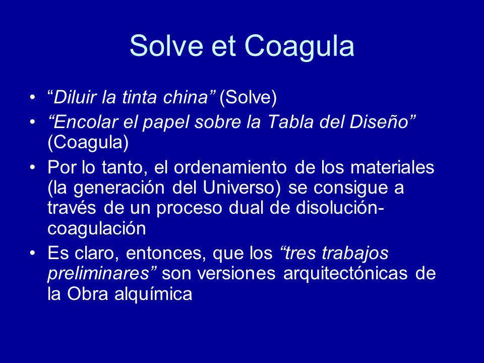 Solve et Coagula Diluir la tinta china (Solve)