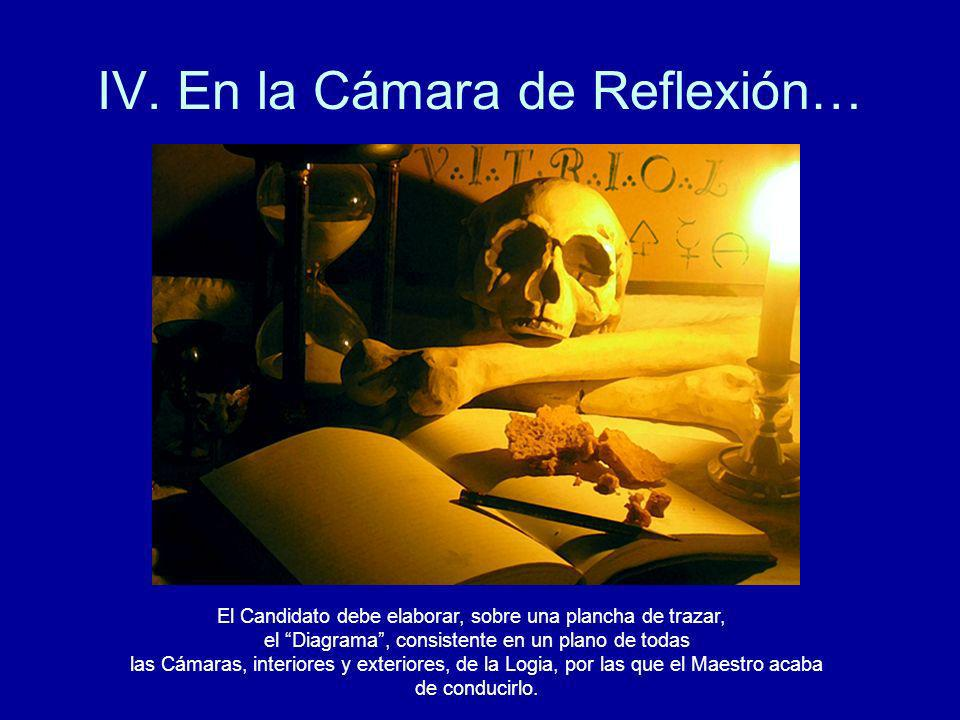 IV. En la Cámara de Reflexión…