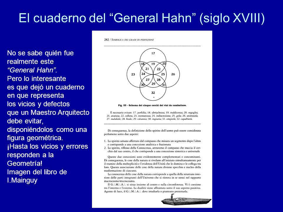 El cuaderno del General Hahn (siglo XVIII)
