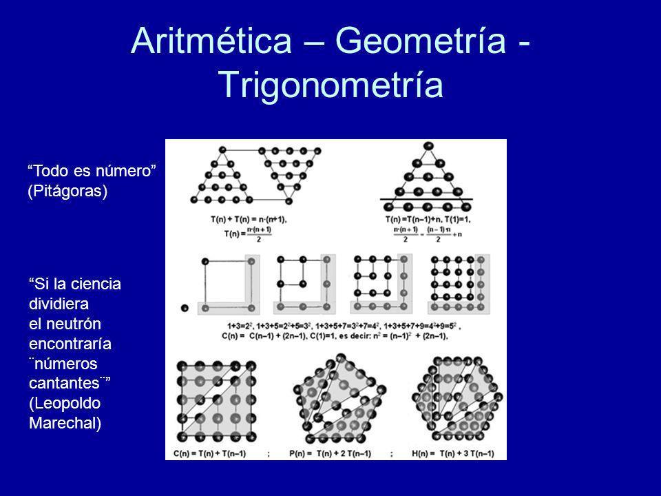 Aritmética – Geometría - Trigonometría