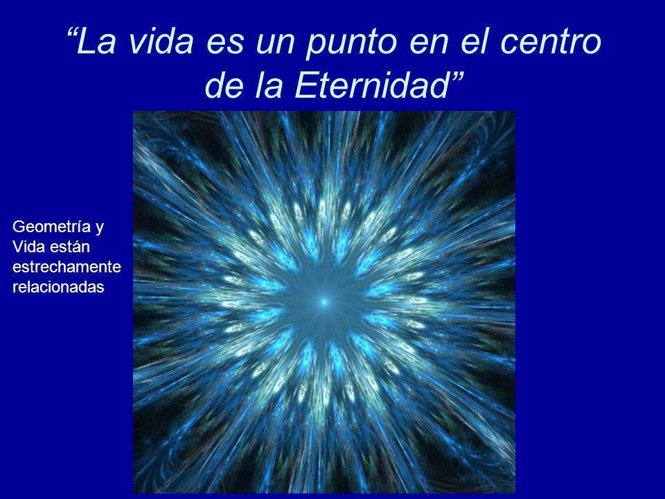 La vida es un punto en el centro de la Eternidad
