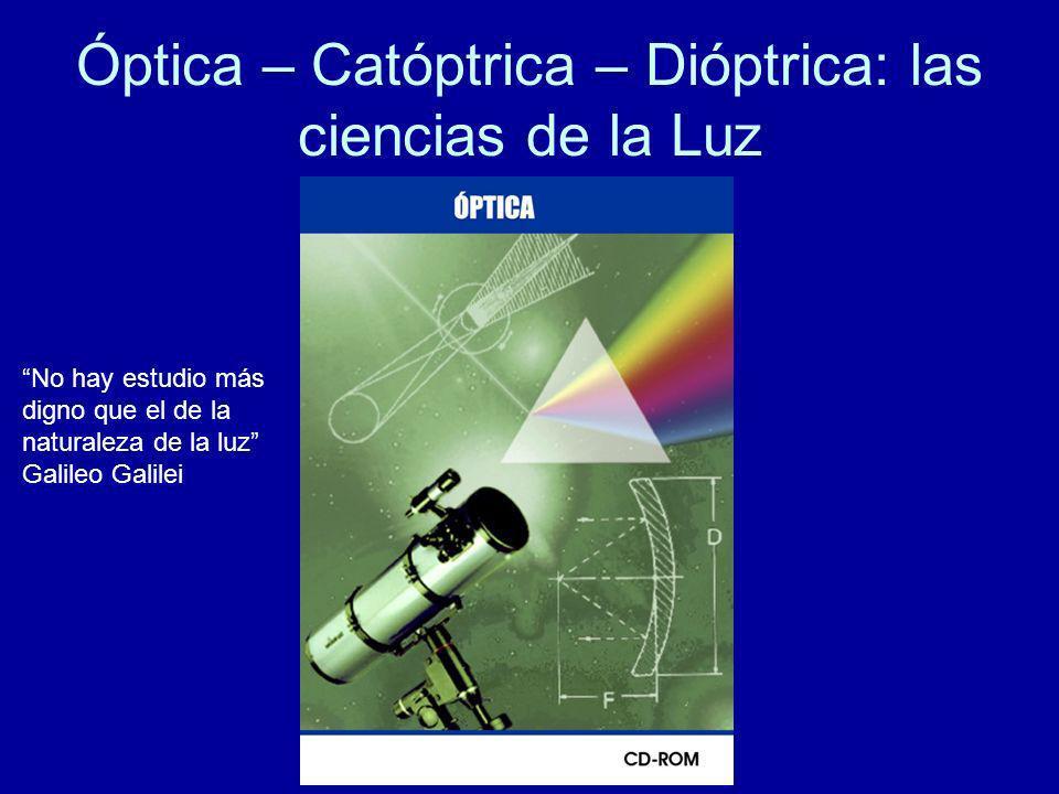 Óptica – Catóptrica – Dióptrica: las ciencias de la Luz