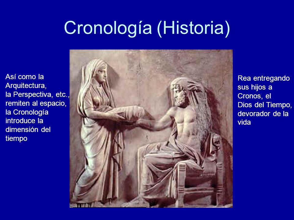 Cronología (Historia)
