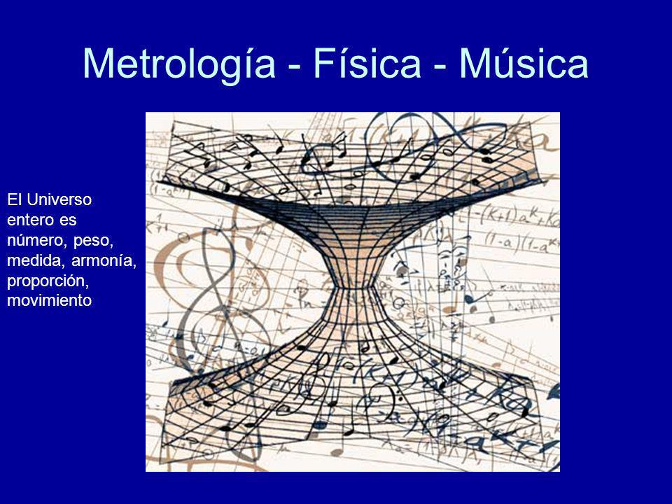 Metrología - Física - Música