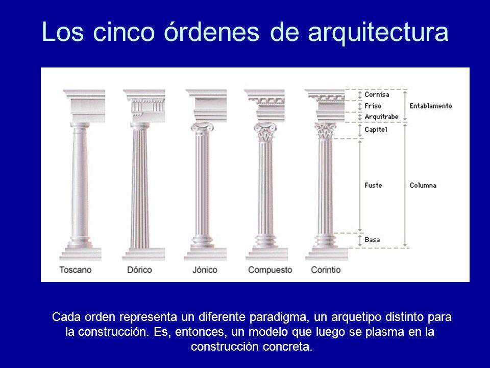 Los cinco órdenes de arquitectura