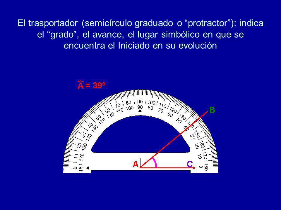 El trasportador (semicírculo graduado o protractor ): indica el grado , el avance, el lugar simbólico en que se encuentra el Iniciado en su evolución
