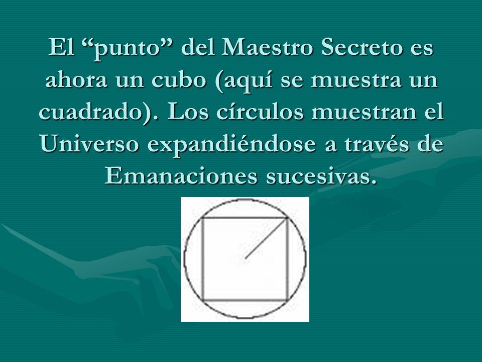 El punto del Maestro Secreto es ahora un cubo (aquí se muestra un cuadrado).