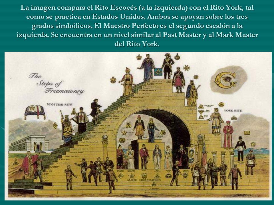 La imagen compara el Rito Escocés (a la izquierda) con el Rito York, tal como se practica en Estados Unidos.