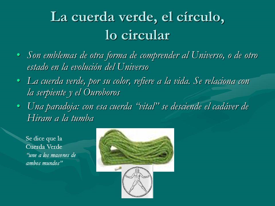 La cuerda verde, el círculo, lo circular