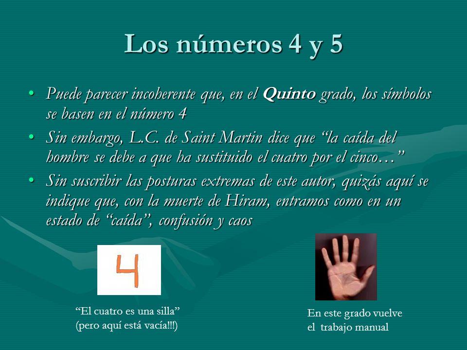 Los números 4 y 5 Puede parecer incoherente que, en el Quinto grado, los símbolos se basen en el número 4.