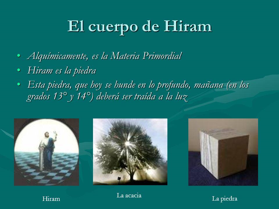 El cuerpo de Hiram Alquímicamente, es la Materia Primordial