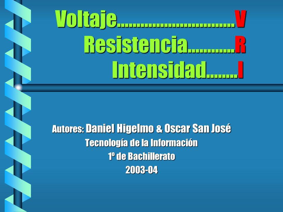 Voltaje…………………………V Resistencia………...R Intensidad……..I
