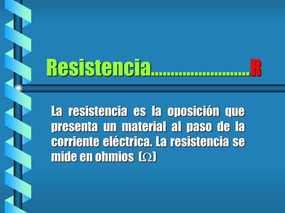 Resistencia……………….……R