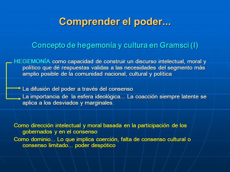 Concepto de hegemonía y cultura en Gramsci (I)