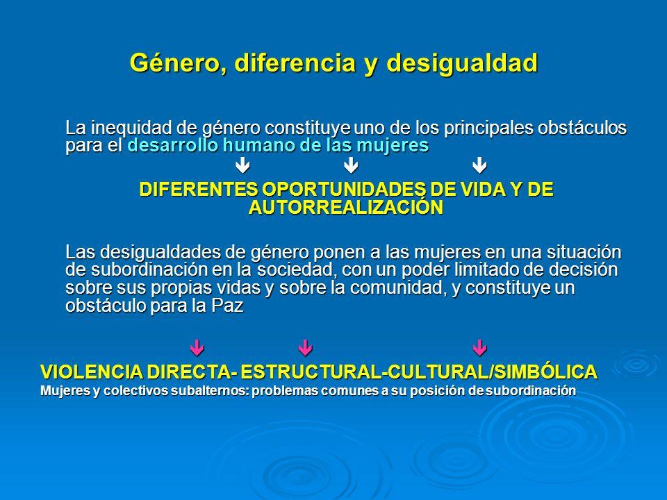Género, diferencia y desigualdad