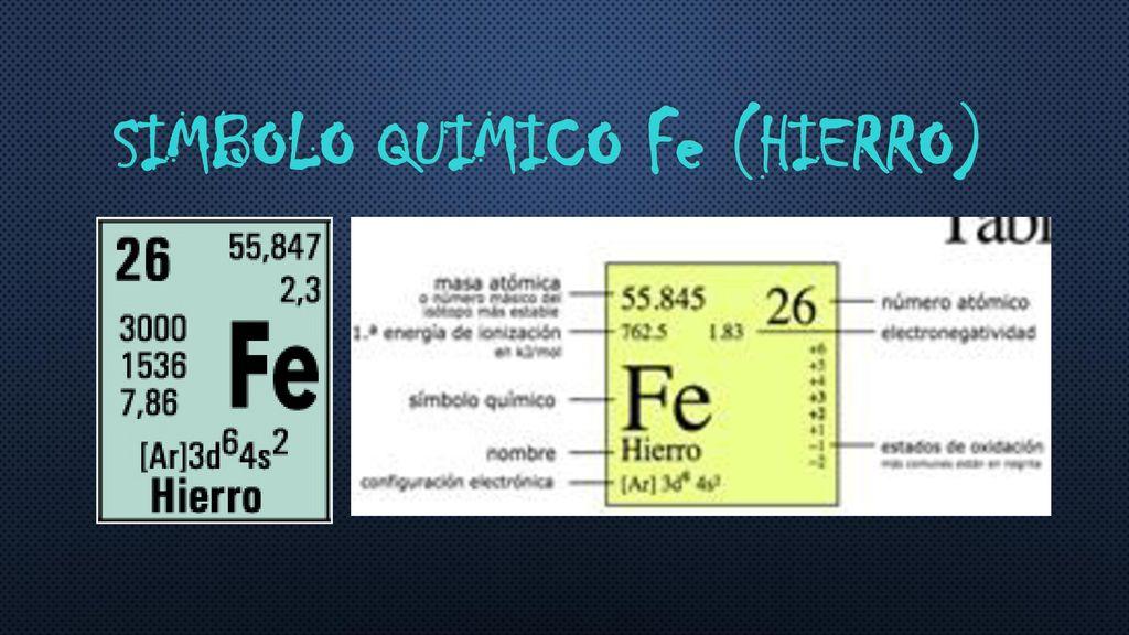 Tabla periodica se conoce como tabla peridica de los elementos tabla periodica 2 3 simbolo quimico fe hierro urtaz Choice Image