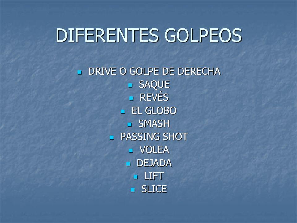 DRIVE O GOLPE DE DERECHA