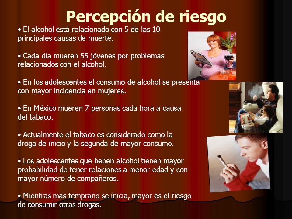 Percepción de riesgo • El alcohol está relacionado con 5 de las 10