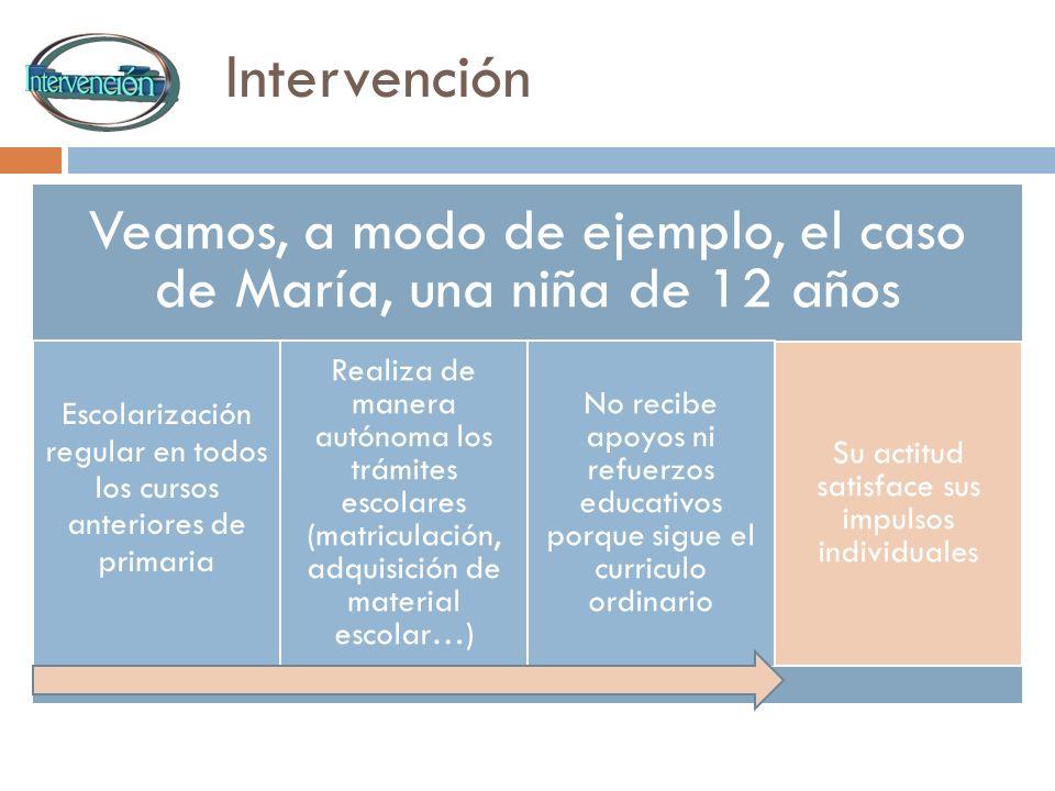 Intervención Veamos, a modo de ejemplo, el caso de María, una niña de 12 años. Escolarización regular en todos los cursos anteriores de primaria.