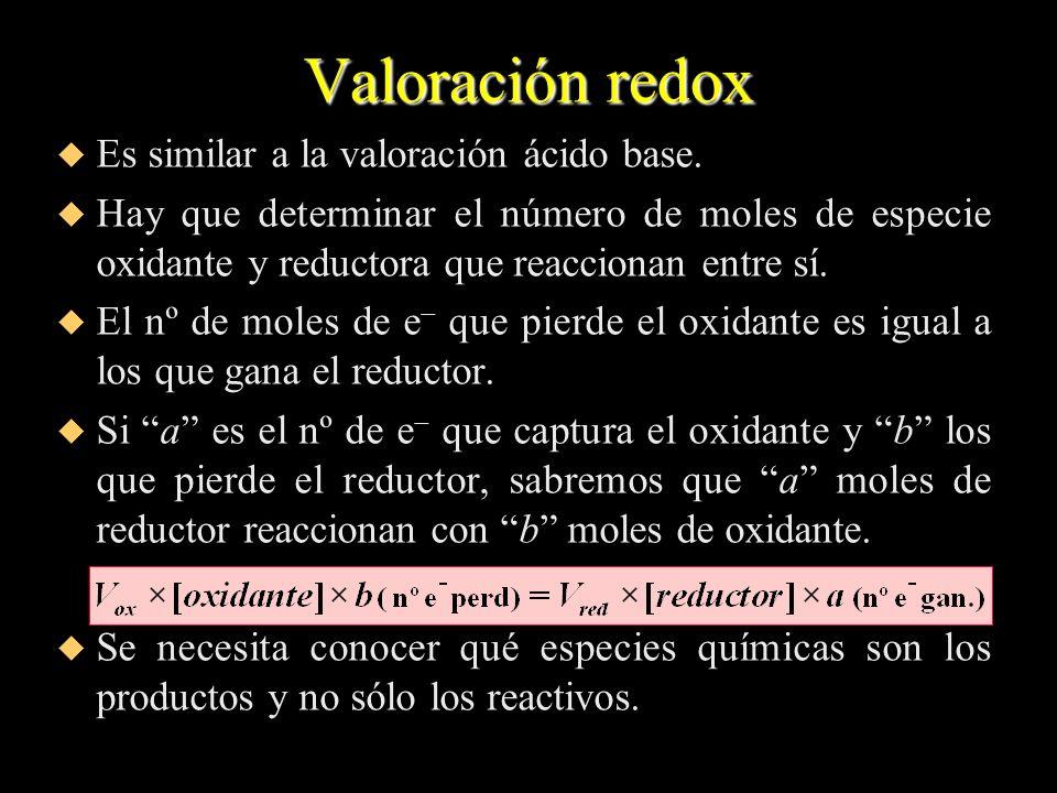 Valoración redox Es similar a la valoración ácido base.