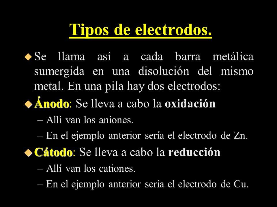 Tipos de electrodos.Se llama así a cada barra metálica sumergida en una disolución del mismo metal. En una pila hay dos electrodos: