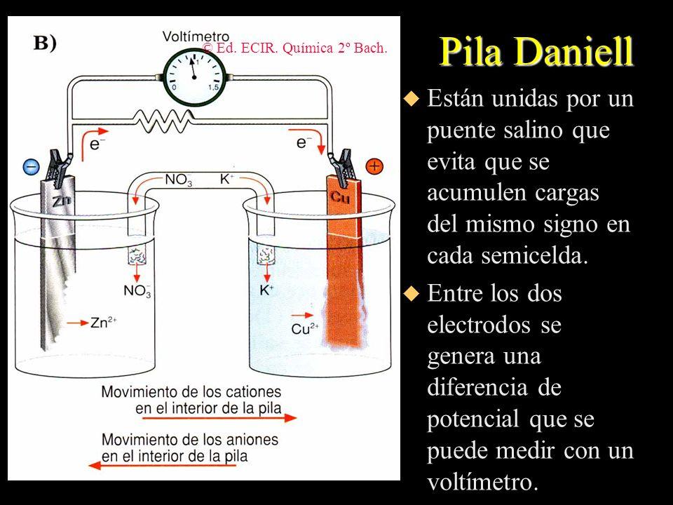 Pila Daniell© Ed. ECIR. Química 2º Bach. Están unidas por un puente salino que evita que se acumulen cargas del mismo signo en cada semicelda.