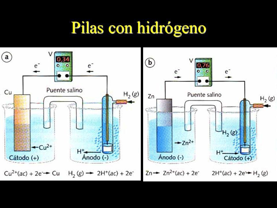 Pilas con hidrógeno