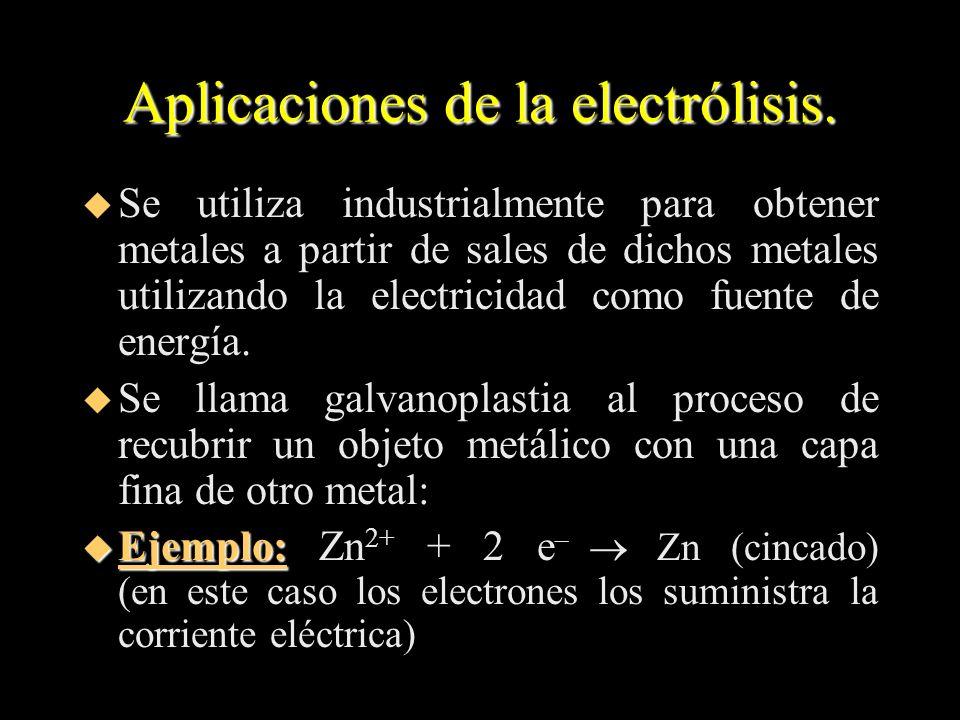 Aplicaciones de la electrólisis.