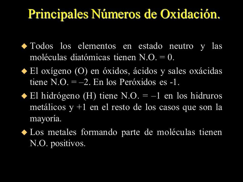 Principales Números de Oxidación.