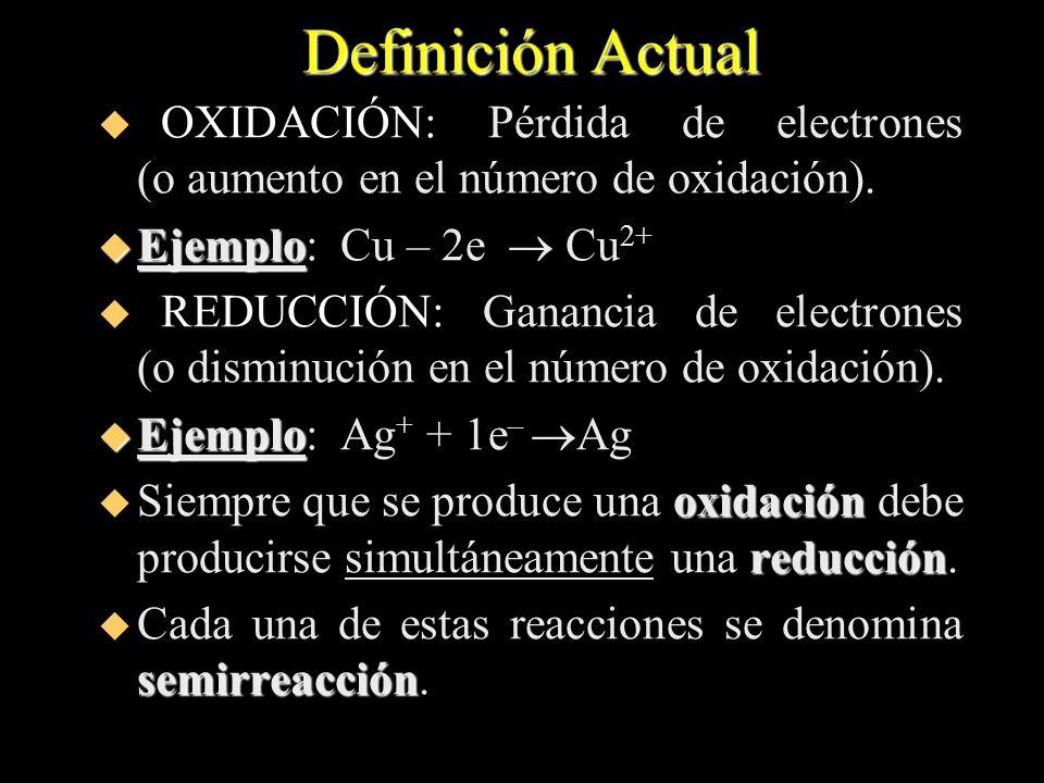 Definición Actual OXIDACIÓN: Pérdida de electrones (o aumento en el número de oxidación). Ejemplo: Cu – 2e  Cu2+