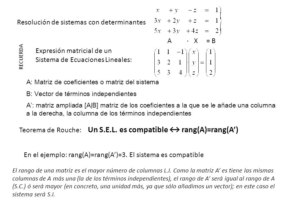 Resolución de sistemas con determinantes