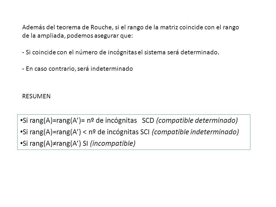 Si rang(A)=rang(A')= nº de incógnitas SCD (compatible determinado)