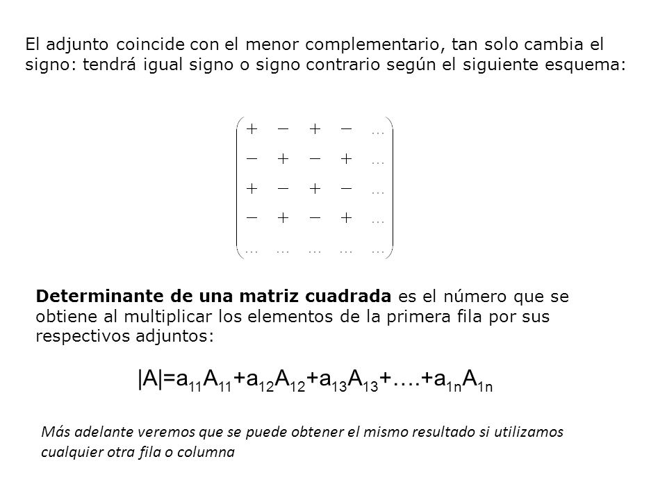 El adjunto coincide con el menor complementario, tan solo cambia el signo: tendrá igual signo o signo contrario según el siguiente esquema: