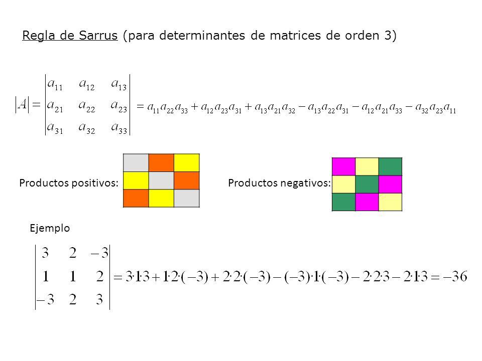 Regla de Sarrus (para determinantes de matrices de orden 3)